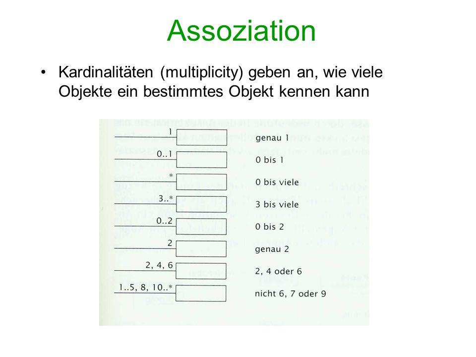 Assoziation Kann- (*) und Muss- (1) Assoziationen Assoziationsnamen : Leserichtung Rollen (Bedeutung der Klasse in der Assoziation)