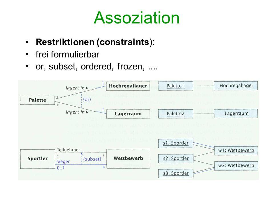 Assoziation Assoziative Klassen (association class) Qualifikations- angabe (qualifier)