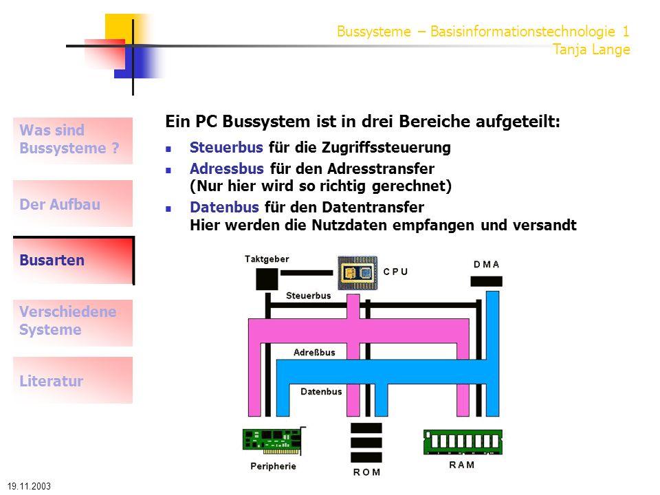 19.11.2003 Bussysteme – Basisinformationstechnologie 1 Tanja Lange Für den PC gab bzw.