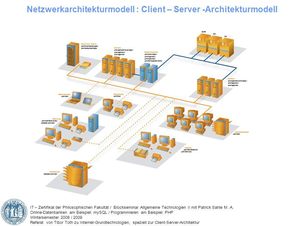 Universität zu Köln IT – Zertifikat der Philosophischen Fakultät / Blockseminar Allgemeine Technologien II mit Patrick Sahle M.