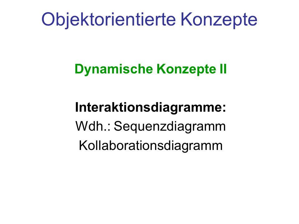 Objektorientierte Konzepte Dynamische Konzepte II Interaktionsdiagramme: Wdh.: Sequenzdiagramm Kollaborationsdiagramm