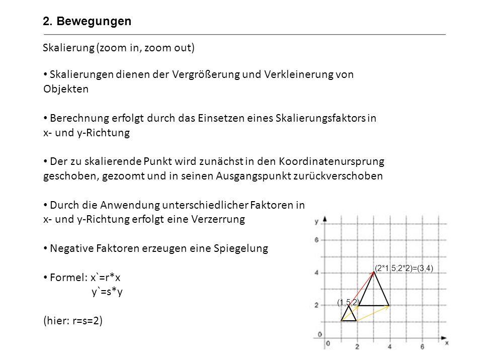 Bisherige Rechenoperationen im Überblick Verschiebung von (x,y) um (u,v) x´=x+u y´=y+v Drehung von (x,y) um den Winkel α entgegen dem Uhrzeigersinn x´=cos( α )*x-sin( α )*y y`=sin( α )*x+cos( α )*y Skalierung von (x,y) mit den Faktoren r und s x`=r*x y`=s*y 2.