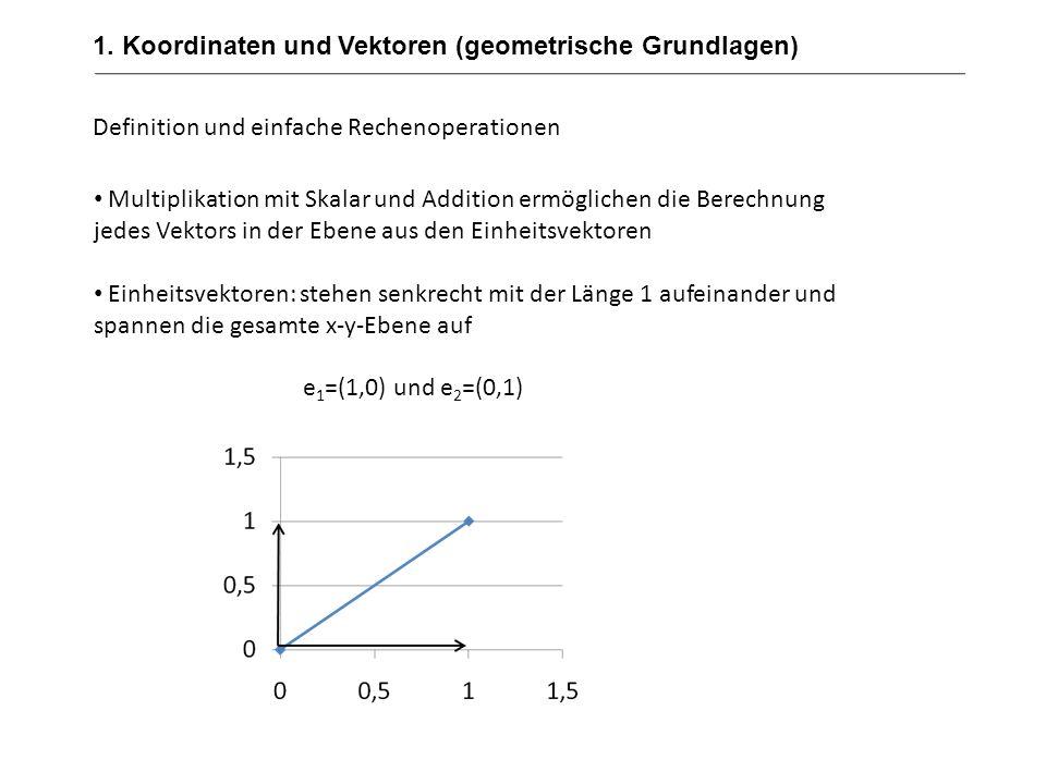 1. Koordinaten und Vektoren (geometrische Grundlagen) Definition und einfache Rechenoperationen Multiplikation mit Skalar und Addition ermöglichen die