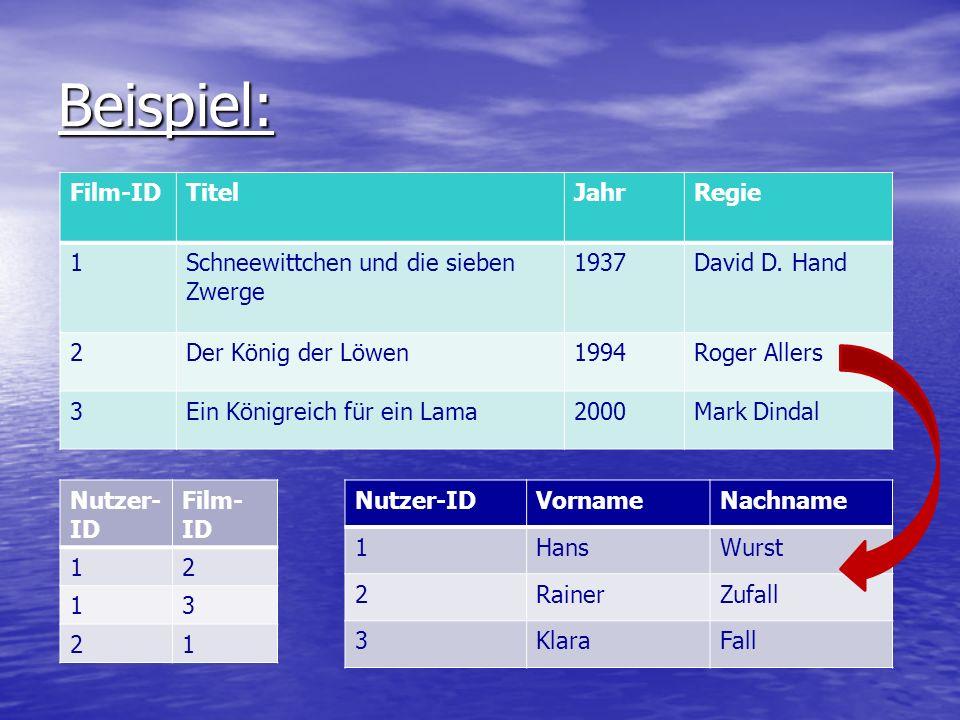Beispiel: Film-IDTitelJahrRegie 1Schneewittchen und die sieben Zwerge 1937David D. Hand 2Der König der Löwen1994Roger Allers 3Ein Königreich für ein L