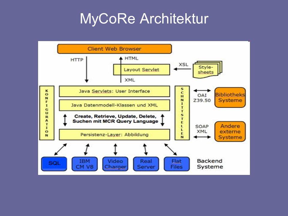 MyCoRe Architektur