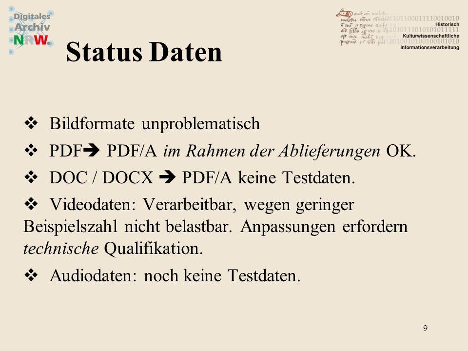 Bildformate unproblematisch PDF PDF/A im Rahmen der Ablieferungen OK. DOC / DOCX PDF/A keine Testdaten. Videodaten: Verarbeitbar, wegen geringer Beisp