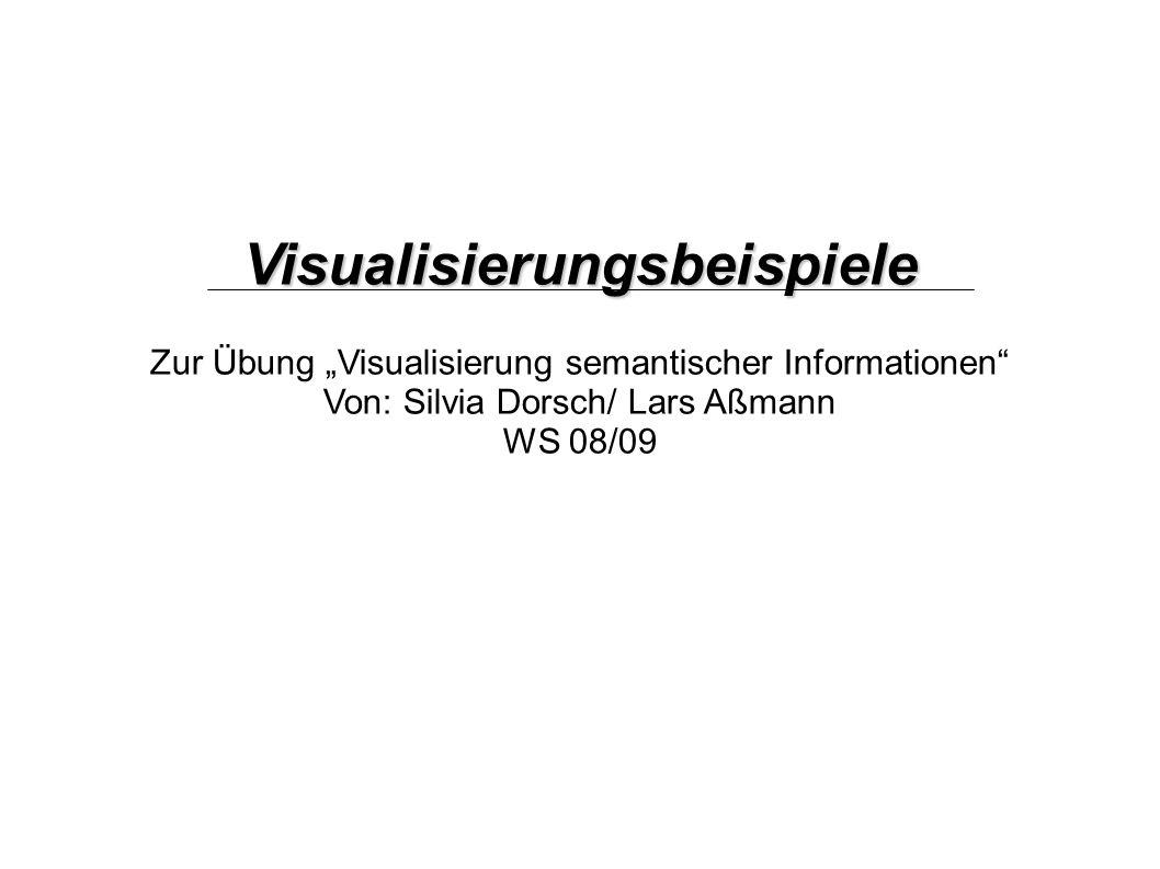 Visualisierungsbeispiele Zur Übung Visualisierung semantischer Informationen Von: Silvia Dorsch/ Lars Aßmann WS 08/09