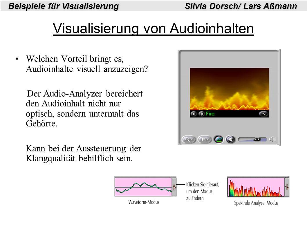 Visualisierung von Audioinhalten Welchen Vorteil bringt es, Audioinhalte visuell anzuzeigen.