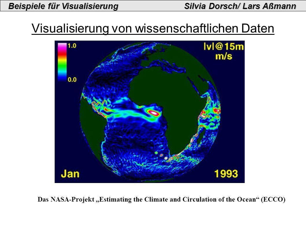 Visualisierung von wissenschaftlichen Daten Das NASA-Projekt Estimating the Climate and Circulation of the Ocean (ECCO) Beispiele für VisualisierungSilvia Dorsch/ Lars Aßmann