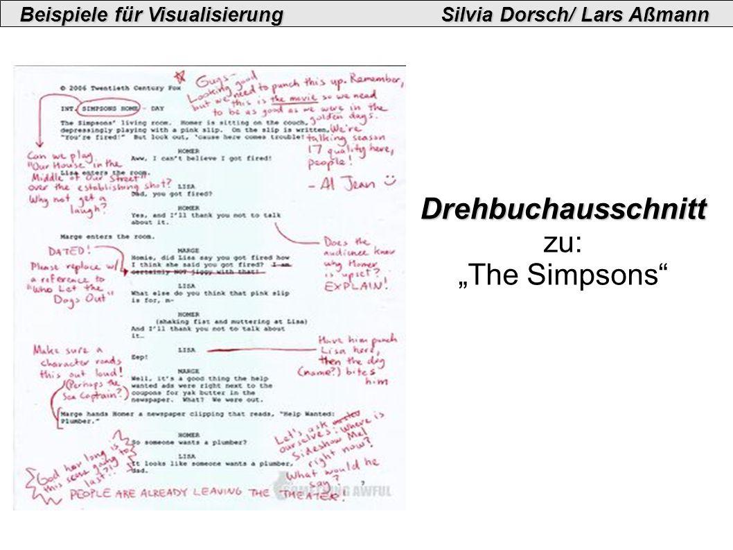 Beispiele für VisualisierungSilvia Dorsch/ Lars Aßmann Storyboard zu: The Simpsons