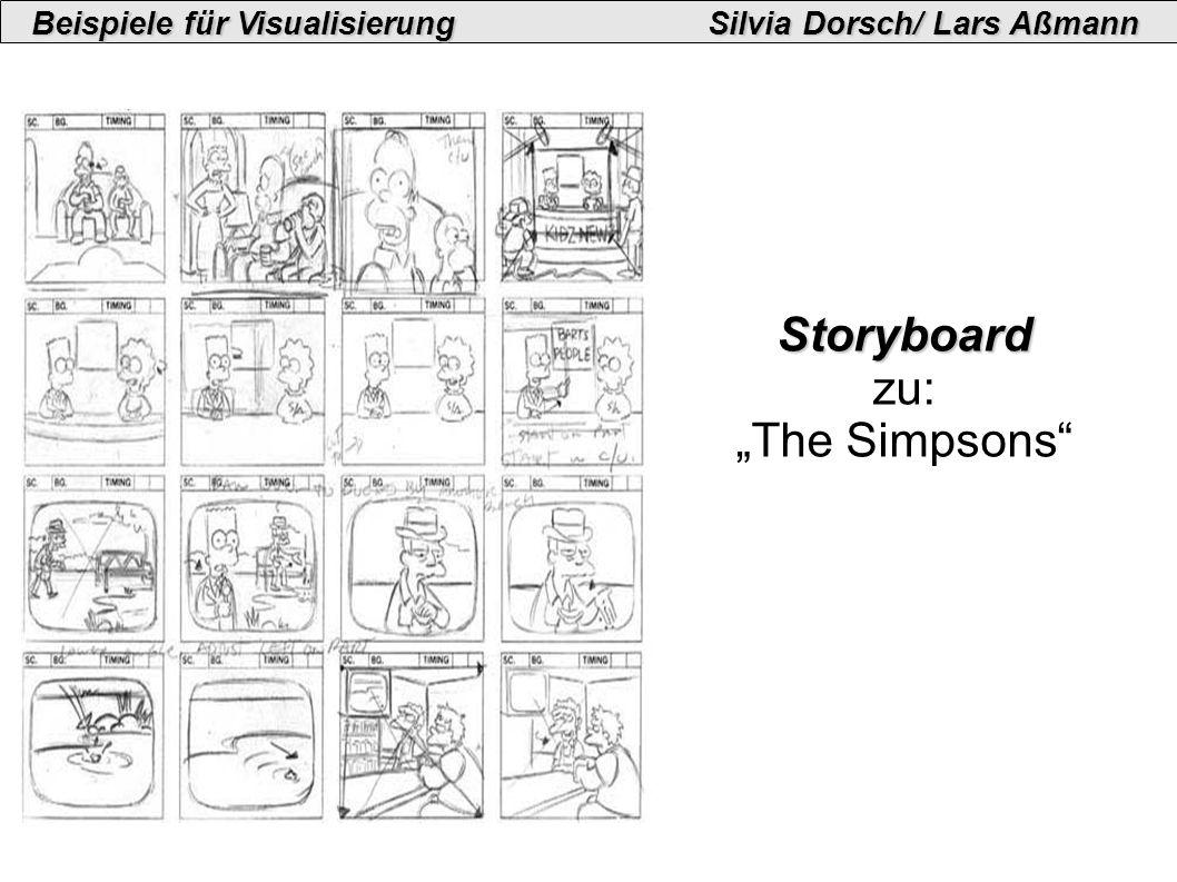 Beispiele für VisualisierungSilvia Dorsch/ Lars Aßmann Filmszene zu: The Simpsons