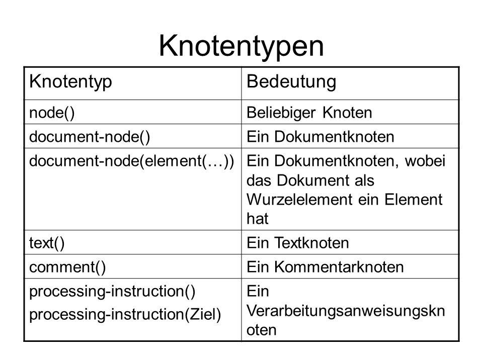 Knotentypen KnotentypBedeutung node()Beliebiger Knoten document-node()Ein Dokumentknoten document-node(element(…))Ein Dokumentknoten, wobei das Dokument als Wurzelelement ein Element hat text()Ein Textknoten comment()Ein Kommentarknoten processing-instruction() processing-instruction(Ziel) Ein Verarbeitungsanweisungskn oten