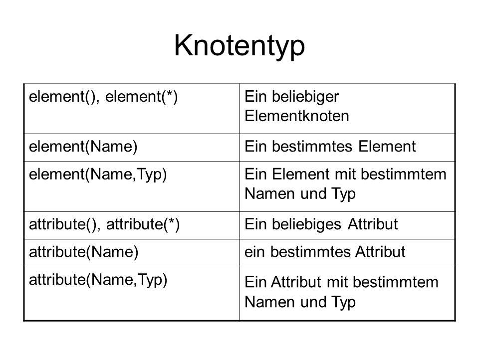 Knotentyp element(), element(*)Ein beliebiger Elementknoten element(Name)Ein bestimmtes Element element(Name,Typ)Ein Element mit bestimmtem Namen und Typ attribute(), attribute(*)Ein beliebiges Attribut attribute(Name)ein bestimmtes Attribut attribute(Name,Typ) Ein Attribut mit bestimmtem Namen und Typ