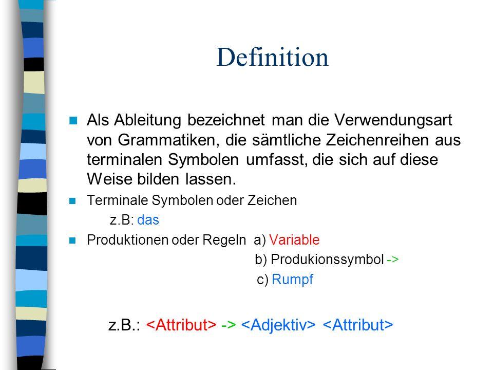Definition Als Ableitung bezeichnet man die Verwendungsart von Grammatiken, die sämtliche Zeichenreihen aus terminalen Symbolen umfasst, die sich auf diese Weise bilden lassen.