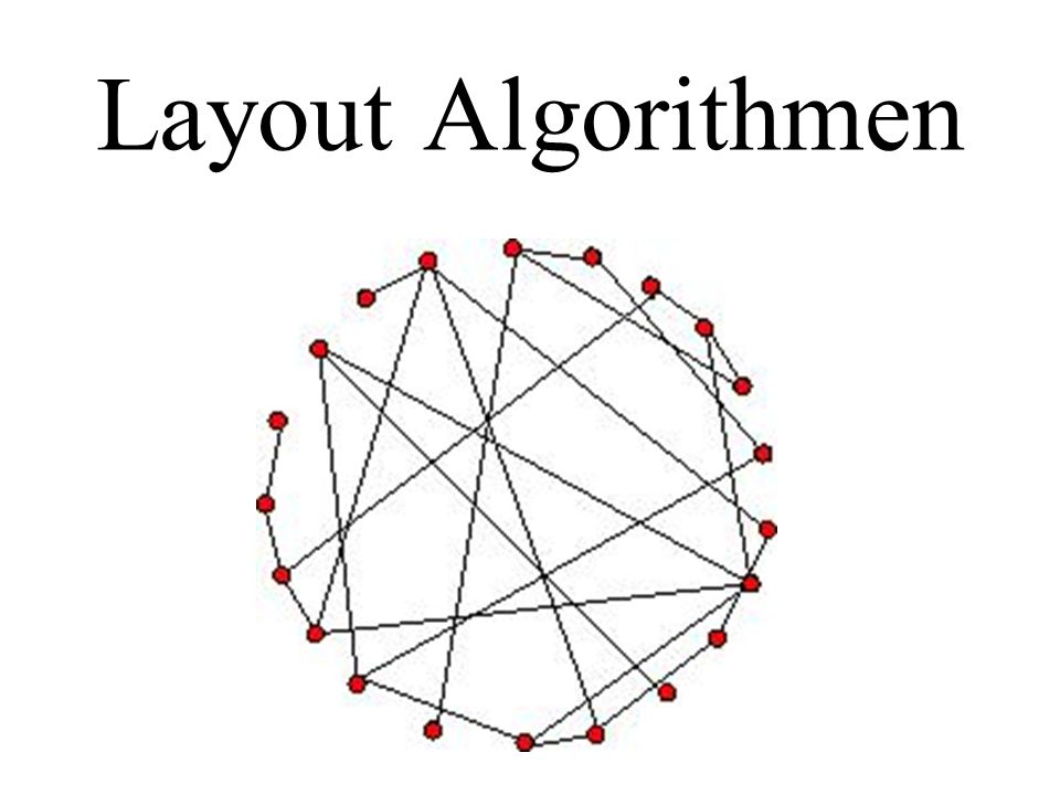 Layout Algorithmen