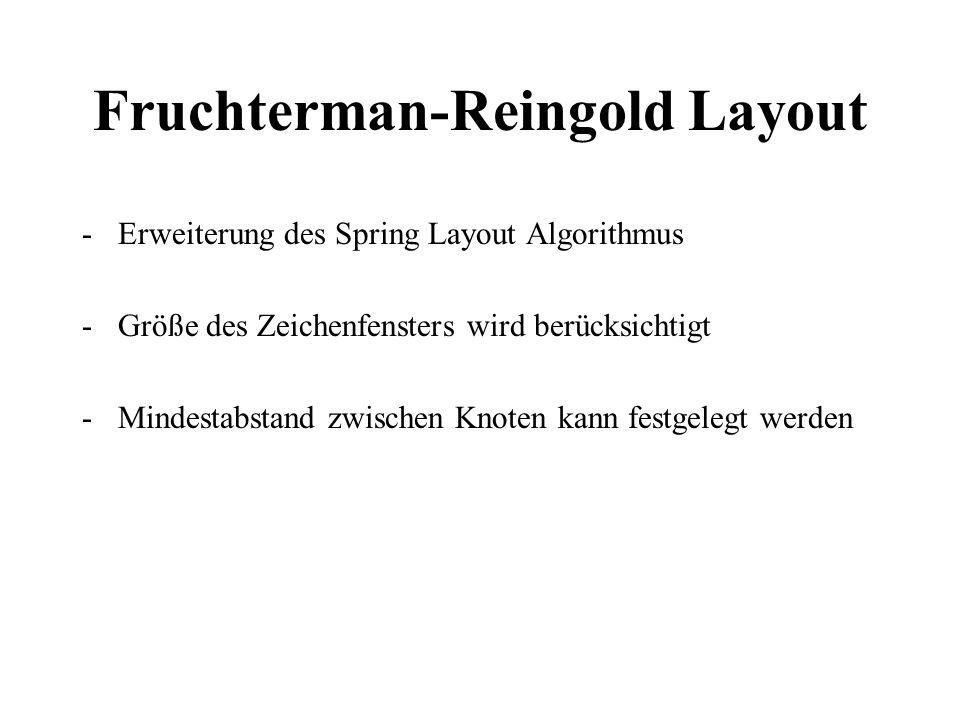 Fruchterman-Reingold Layout -Erweiterung des Spring Layout Algorithmus -Größe des Zeichenfensters wird berücksichtigt -Mindestabstand zwischen Knoten