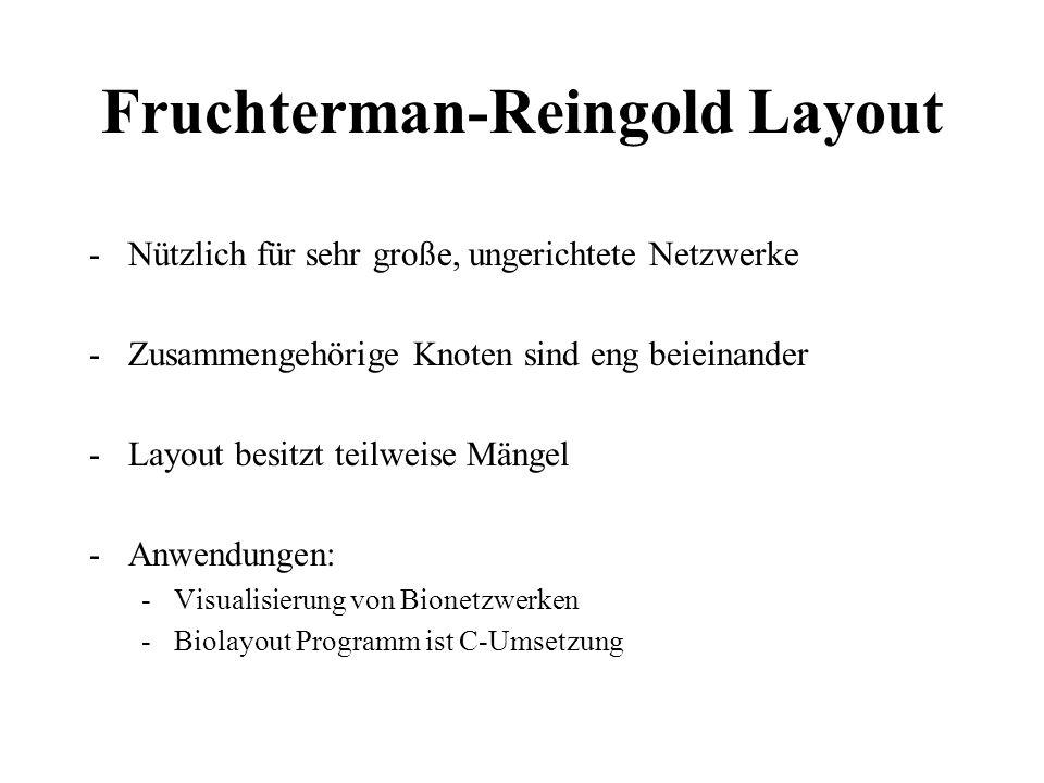 Fruchterman-Reingold Layout -Nützlich für sehr große, ungerichtete Netzwerke -Zusammengehörige Knoten sind eng beieinander -Layout besitzt teilweise M