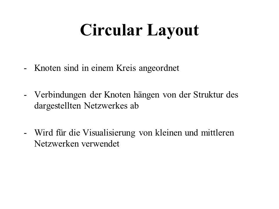 Circular Layout -Knoten sind in einem Kreis angeordnet -Verbindungen der Knoten hängen von der Struktur des dargestellten Netzwerkes ab -Wird für die
