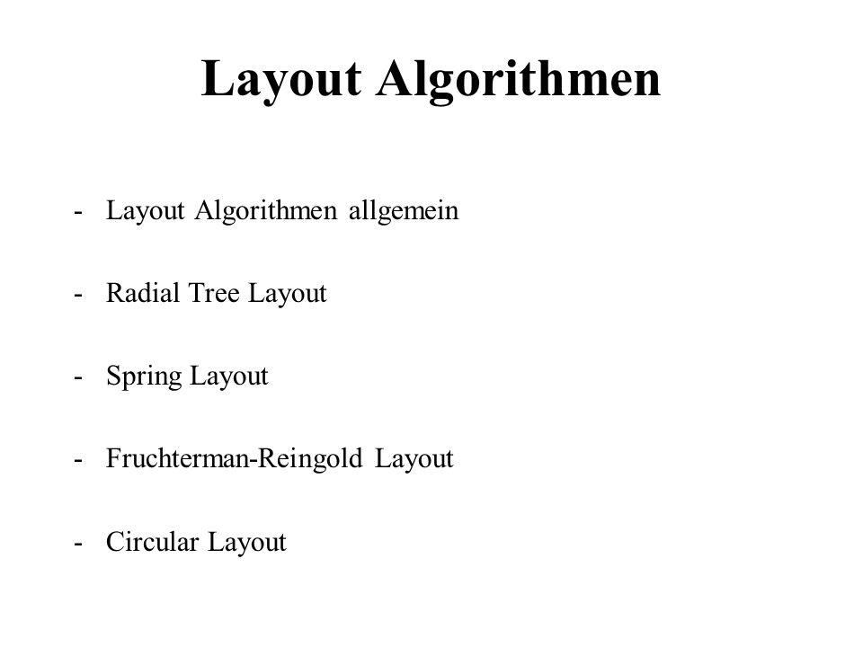 Fruchterman-Reingold Layout -Erweiterung des Spring Layout Algorithmus -Größe des Zeichenfensters wird berücksichtigt -Mindestabstand zwischen Knoten kann festgelegt werden