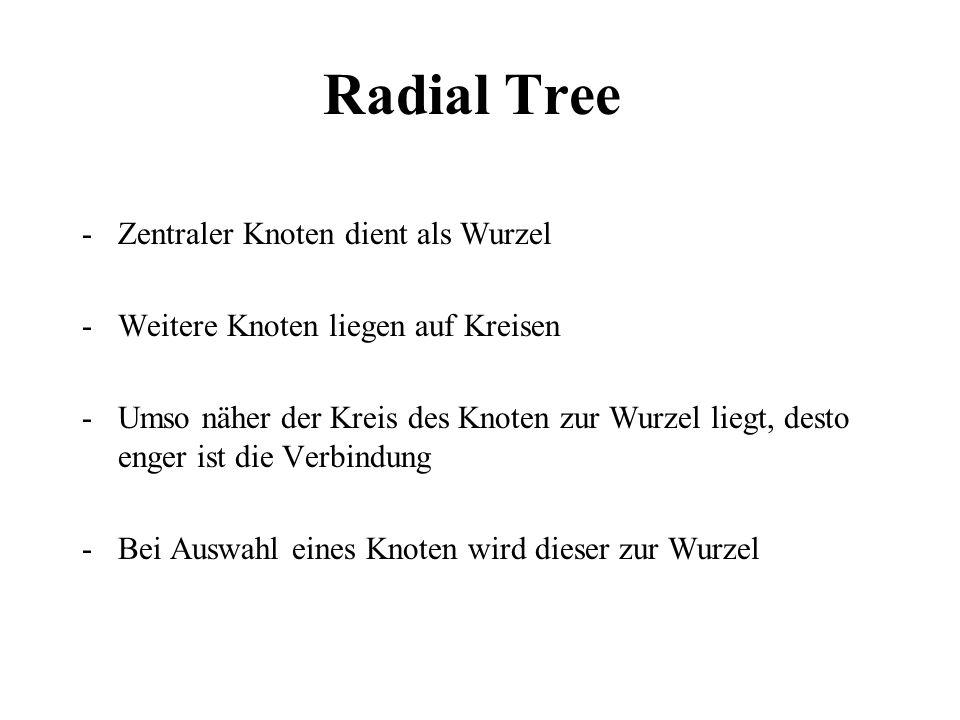 Radial Tree -Zentraler Knoten dient als Wurzel -Weitere Knoten liegen auf Kreisen -Umso näher der Kreis des Knoten zur Wurzel liegt, desto enger ist d