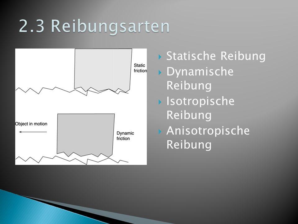 Statische Reibung Dynamische Reibung Isotropische Reibung Anisotropische Reibung