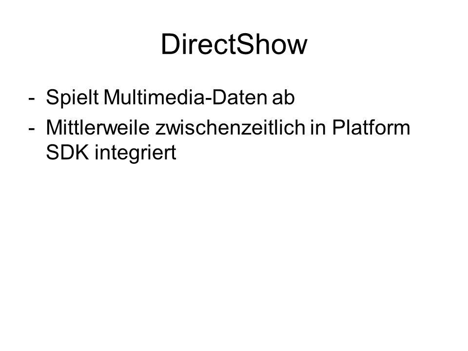 DirectShow -Spielt Multimedia-Daten ab -Mittlerweile zwischenzeitlich in Platform SDK integriert