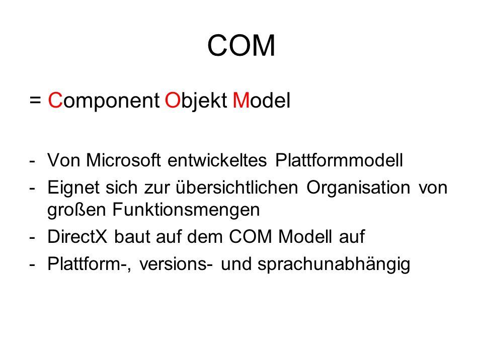 COM = Component Objekt Model -Von Microsoft entwickeltes Plattformmodell -Eignet sich zur übersichtlichen Organisation von großen Funktionsmengen -Dir