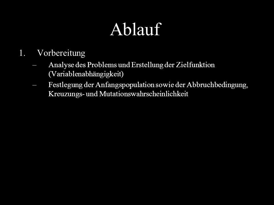 Ablauf 1.Vorbereitung –Analyse des Problems und Erstellung der Zielfunktion (Variablenabhängigkeit) –Festlegung der Anfangspopulation sowie der Abbruc