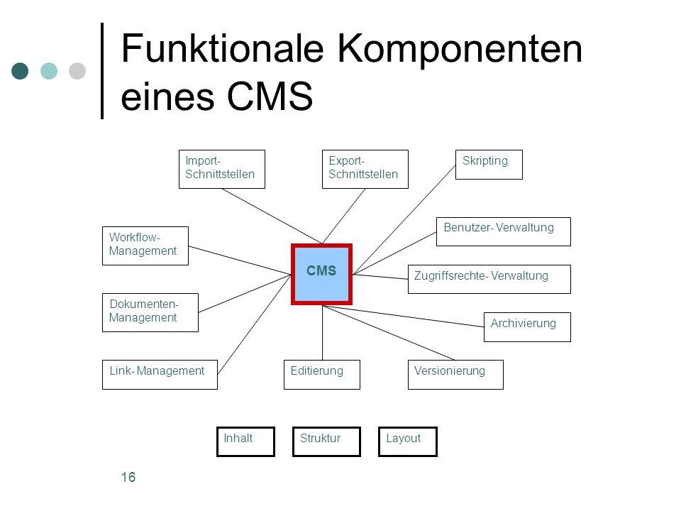 16 Funktionale Komponenten eines CMS CMS Import- Schnittstellen Export- Schnittstellen Skripting Benutzer- Verwaltung Zugriffsrechte- Verwaltung Archi