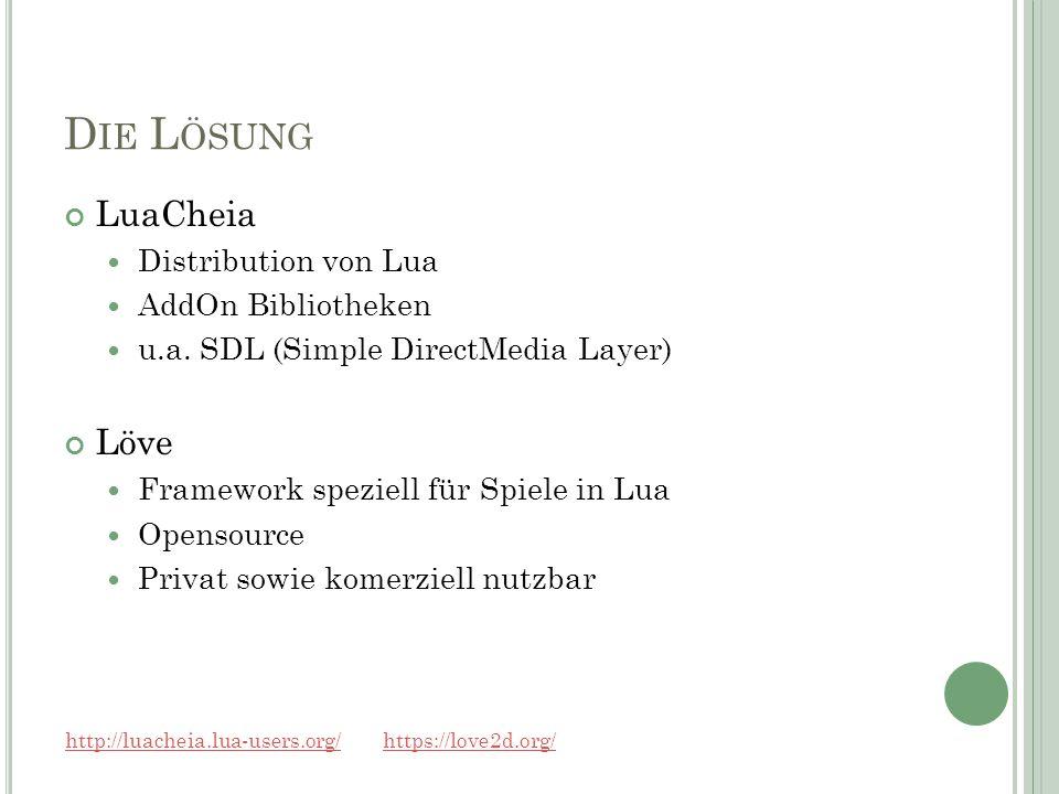 D IE L ÖSUNG LuaCheia Distribution von Lua AddOn Bibliotheken u.a.
