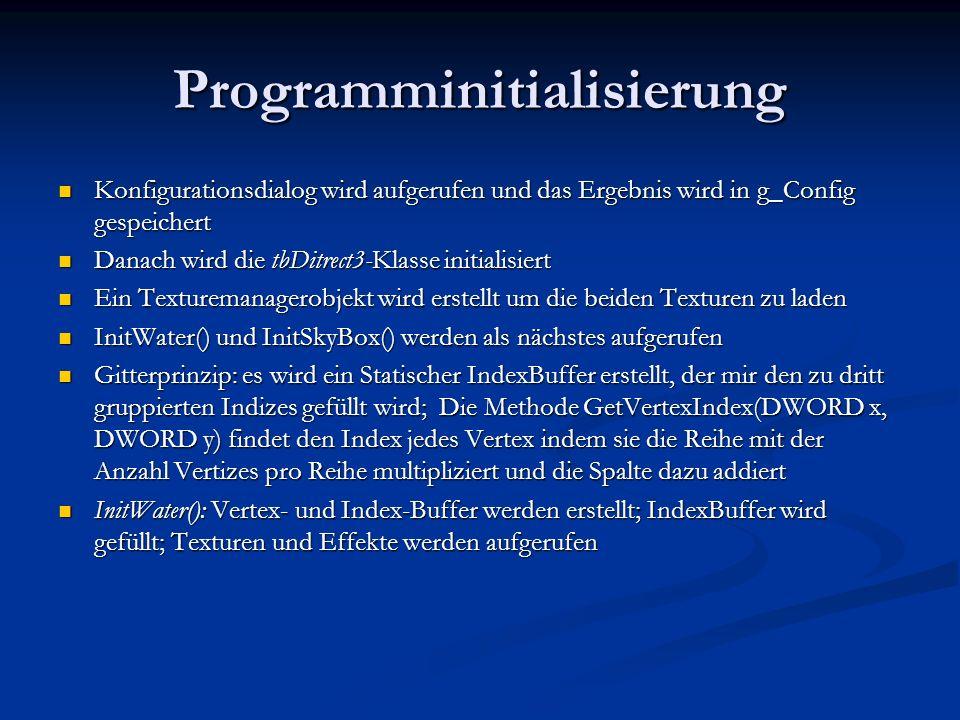 Programminitialisierung Konfigurationsdialog wird aufgerufen und das Ergebnis wird in g_Config gespeichert Konfigurationsdialog wird aufgerufen und da