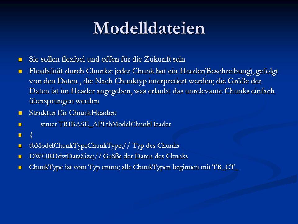 Modelldateien Sie sollen flexibel und offen für die Zukunft sein Sie sollen flexibel und offen für die Zukunft sein Flexibilität durch Chunks: jeder C