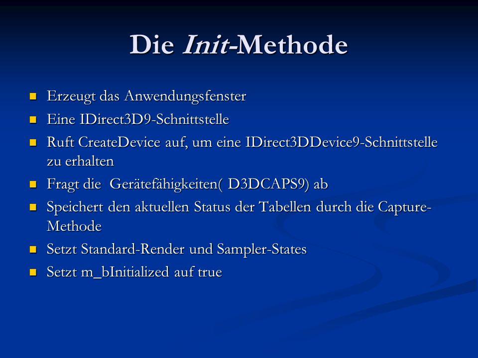 Die Init-Methode Erzeugt das Anwendungsfenster Erzeugt das Anwendungsfenster Eine IDirect3D9-Schnittstelle Eine IDirect3D9-Schnittstelle Ruft CreateDe