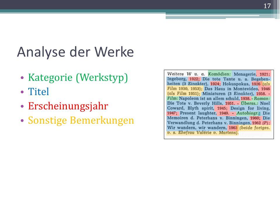 Analyse der Werke Kategorie (Werkstyp) Titel Erscheinungsjahr Sonstige Bemerkungen 17