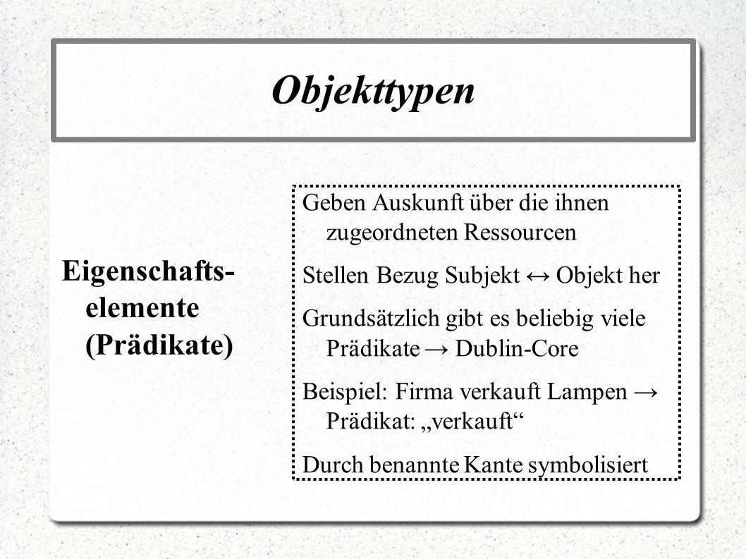 Objekttypen Eigenschafts- elemente (Prädikate) Geben Auskunft über die ihnen zugeordneten Ressourcen Stellen Bezug Subjekt Objekt her Grundsätzlich gi