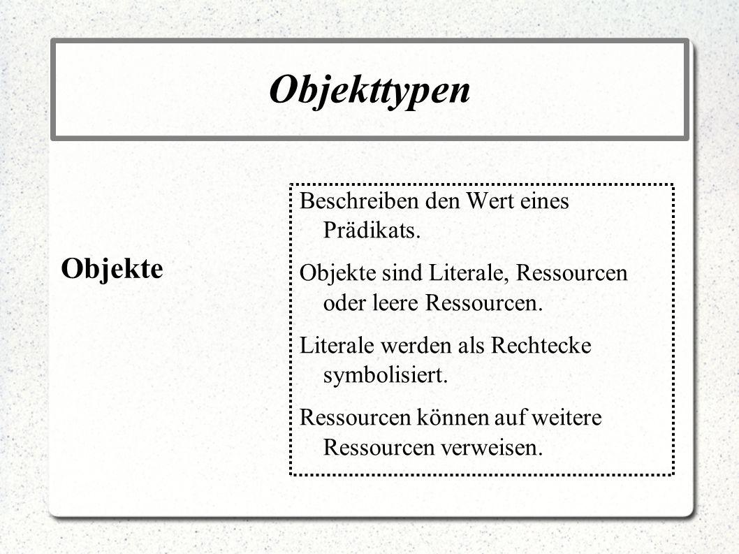 Objekttypen Objekte Beschreiben den Wert eines Prädikats. Objekte sind Literale, Ressourcen oder leere Ressourcen. Literale werden als Rechtecke symbo