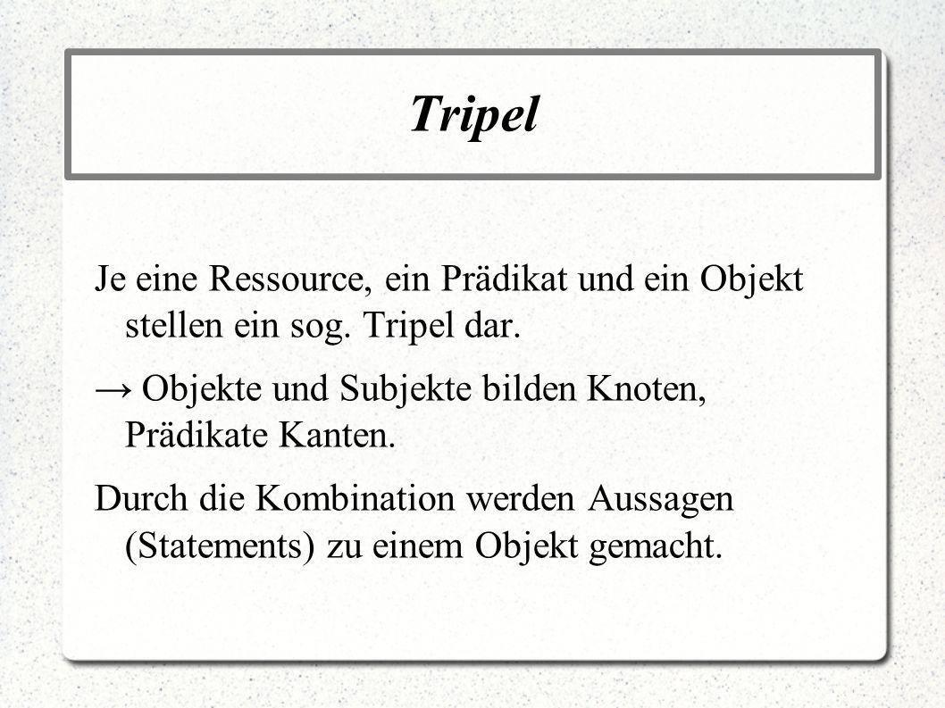 Tripel Je eine Ressource, ein Prädikat und ein Objekt stellen ein sog. Tripel dar. Objekte und Subjekte bilden Knoten, Prädikate Kanten. Durch die Kom