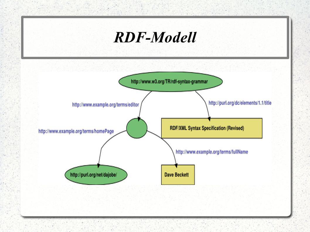 RDF-Syntax <rdf:RDF xmlns:rdf= http://www.w3.org/1999/02/22-rdf-syntax-ns# xmlns:dc= http://purl.org/dc/elements/1.1/ xmlns:ex= http://example.org/stuff/1.0/ >http://example.org/stuff/1.0/ <rdf:Description rdf:about= http://www.w3.org/TR/rdf-syntax-grammar dc:title= RDF/XML Syntax Specification (Revised) >