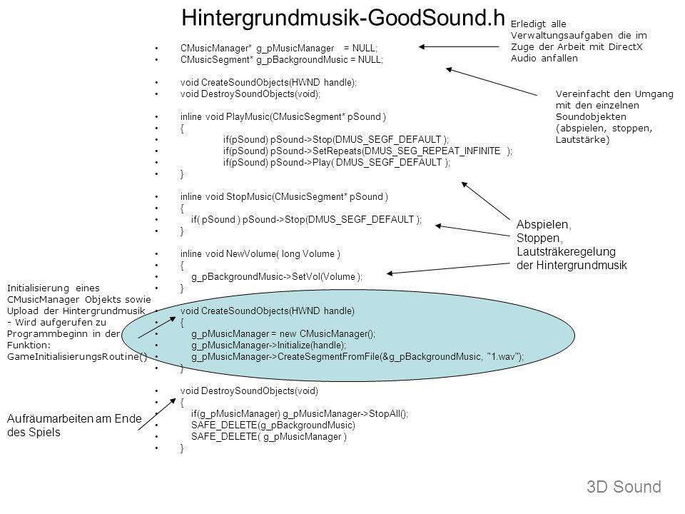 Hintergrundmusik-GoodSound.h CMusicManager* g_pMusicManager = NULL; CMusicSegment* g_pBackgroundMusic = NULL; void CreateSoundObjects(HWND handle); vo