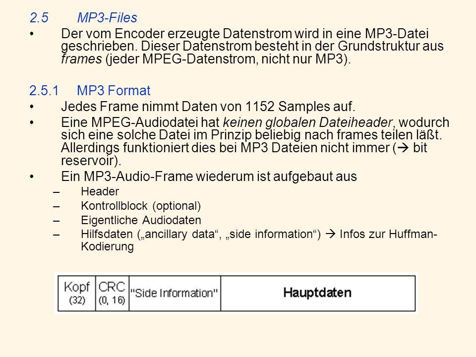 2.5MP3-Files Der vom Encoder erzeugte Datenstrom wird in eine MP3-Datei geschrieben. Dieser Datenstrom besteht in der Grundstruktur aus frames (jeder