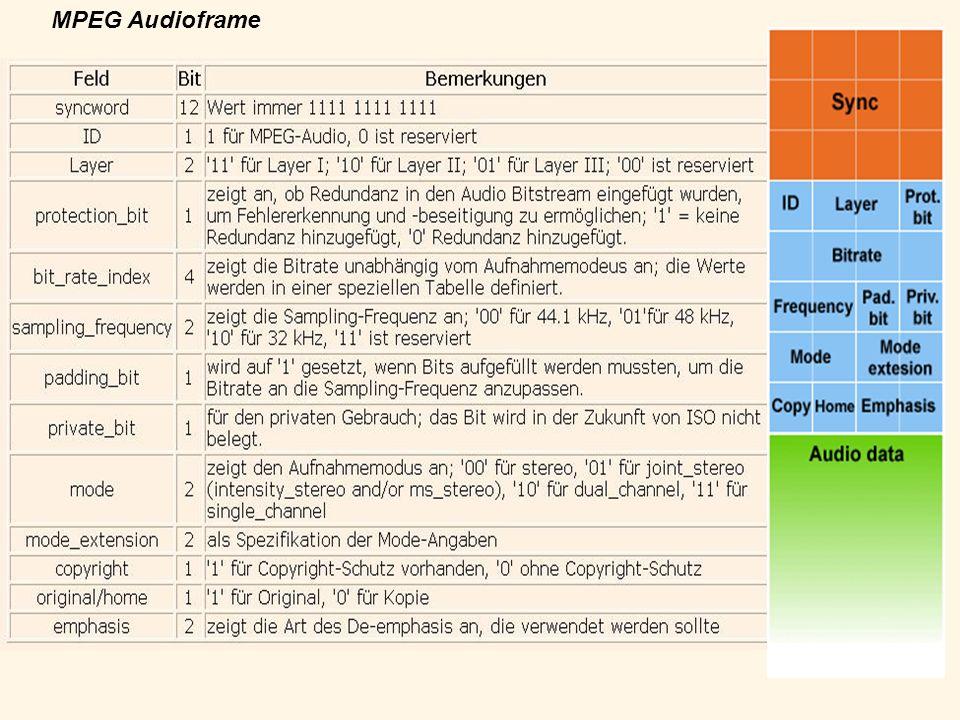 MPEG Audioframe