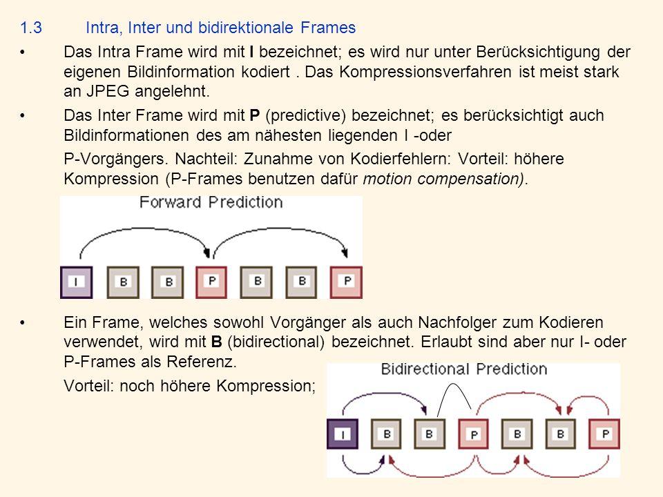 1.3Intra, Inter und bidirektionale Frames Das Intra Frame wird mit I bezeichnet; es wird nur unter Berücksichtigung der eigenen Bildinformation kodier