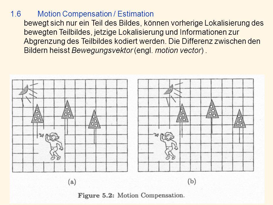1.6 Motion Compensation / Estimation bewegt sich nur ein Teil des Bildes, können vorherige Lokalisierung des bewegten Teilbildes, jetzige Lokalisierun