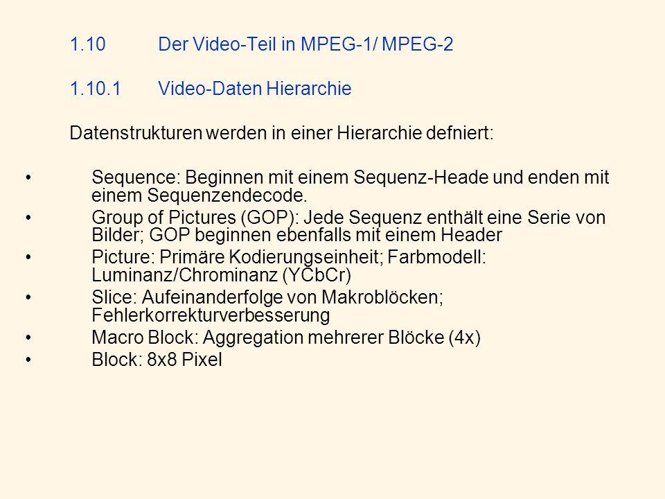 1.10Der Video-Teil in MPEG-1/ MPEG-2 1.10.1Video-Daten Hierarchie Datenstrukturen werden in einer Hierarchie defniert: Sequence: Beginnen mit einem Se