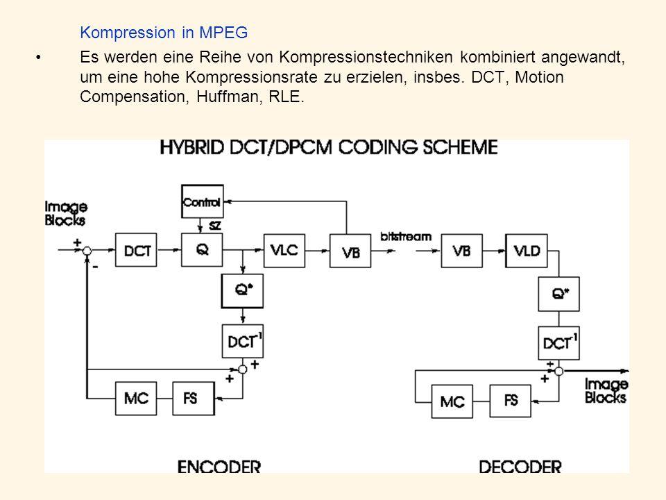 Kompression in MPEG Es werden eine Reihe von Kompressionstechniken kombiniert angewandt, um eine hohe Kompressionsrate zu erzielen, insbes. DCT, Motio