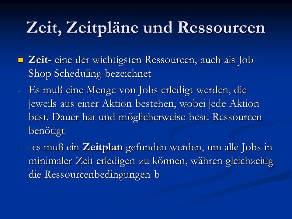 Zeit, Zeitpläne und Ressourcen Zeit- eine der wichtigsten Ressourcen, auch als Job Shop Scheduling bezeichnet Zeit- eine der wichtigsten Ressourcen, a