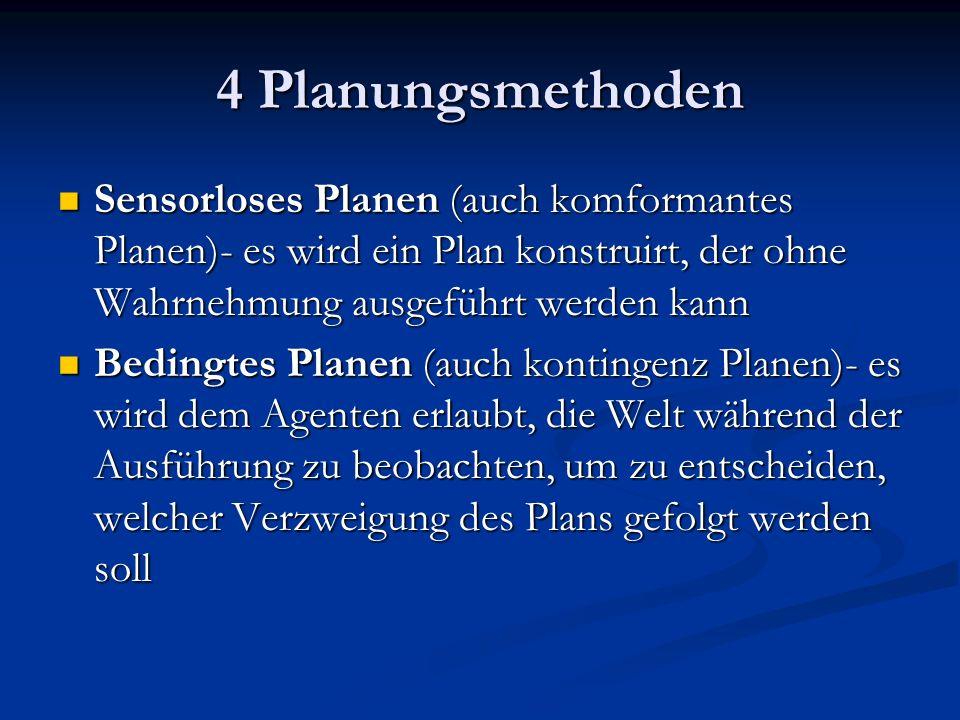 4 Planungsmethoden Sensorloses Planen (auch komformantes Planen)- es wird ein Plan konstruirt, der ohne Wahrnehmung ausgeführt werden kann Sensorloses