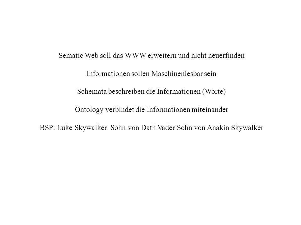Sematic Web soll das WWW erweitern und nicht neuerfinden Informationen sollen Maschinenlesbar sein Schemata beschreiben die Informationen (Worte) Ontology verbindet die Informationen miteinander BSP: Luke Skywalker Sohn von Dath Vader Sohn von Anakin Skywalker