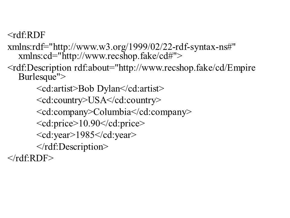 <rdf:RDF xmlns:rdf= http://www.w3.org/1999/02/22-rdf-syntax-ns# xmlns:cd= http://www.recshop.fake/cd# > Bob Dylan USA Columbia 10.90 1985