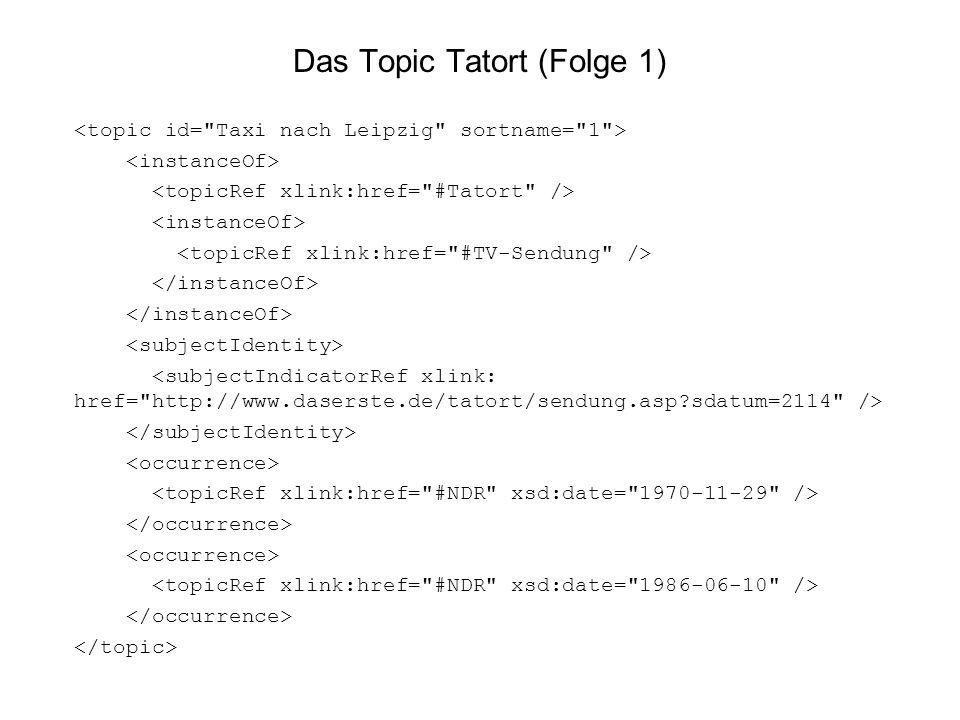 Das Topic Tatort (Folge 1)